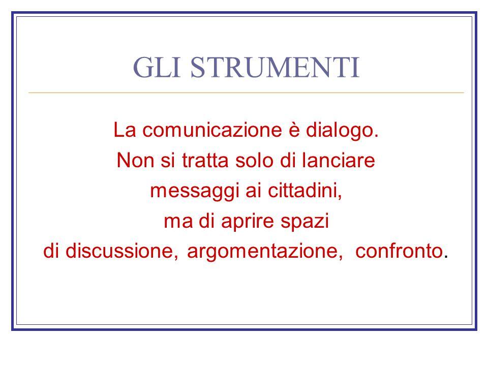 GLI STRUMENTI La comunicazione è dialogo.