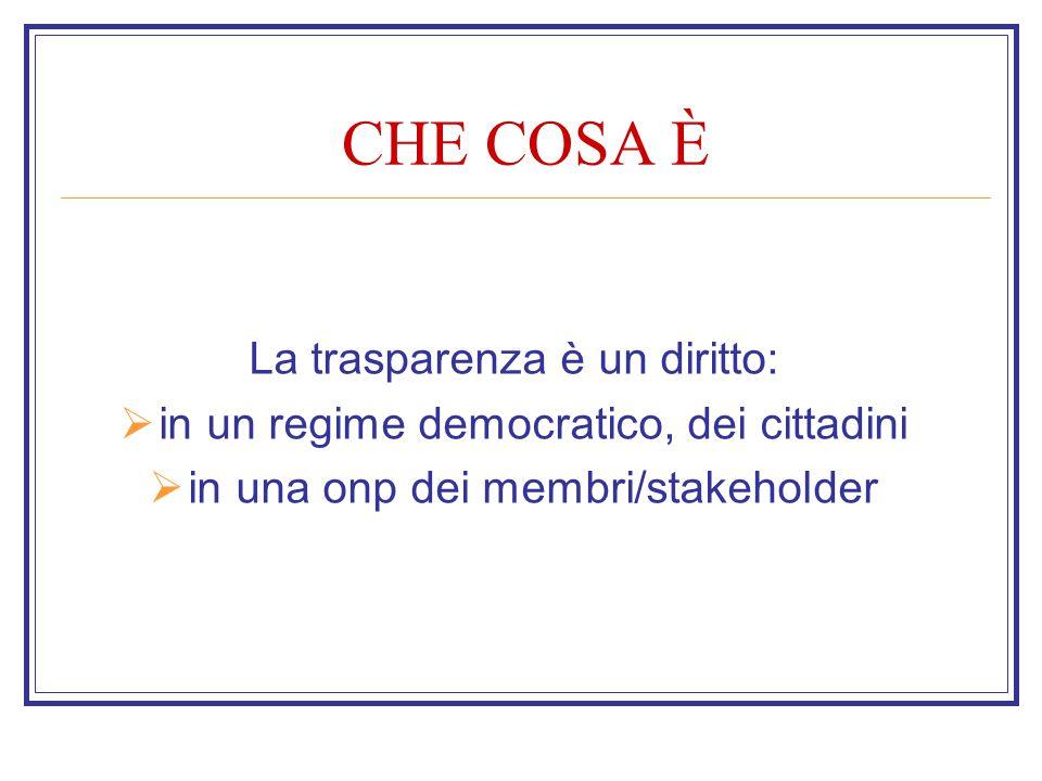 CHE COSA È La trasparenza è un diritto:  in un regime democratico, dei cittadini  in una onp dei membri/stakeholder
