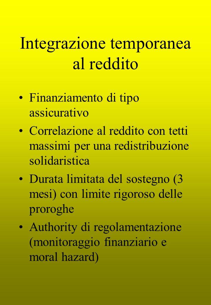 Integrazione temporanea al reddito Finanziamento di tipo assicurativo Correlazione al reddito con tetti massimi per una redistribuzione solidaristica