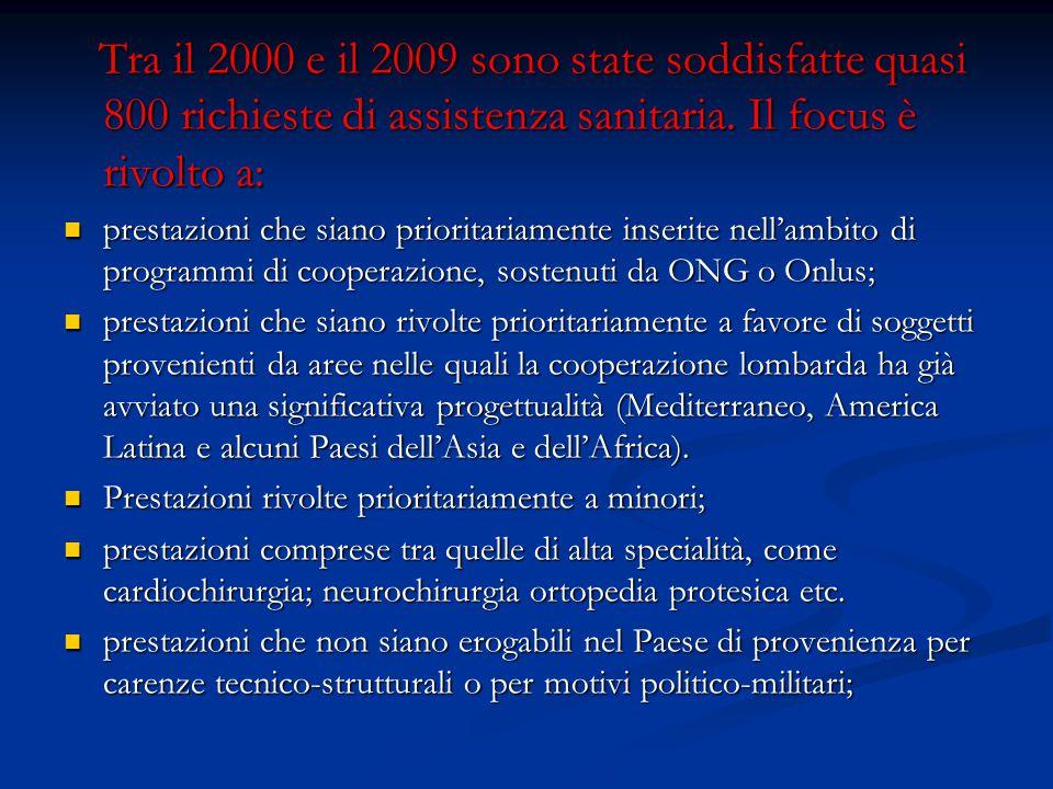 Tra il 2000 e il 2009 sono state soddisfatte quasi 800 richieste di assistenza sanitaria.