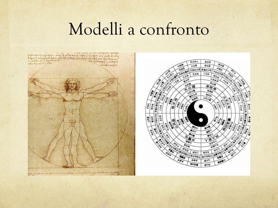 Modelli a confronto