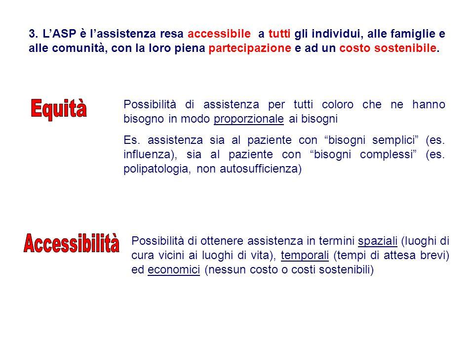 3. L'ASP è l'assistenza resa accessibile a tutti gli individui, alle famiglie e alle comunità, con la loro piena partecipazione e ad un costo sostenib