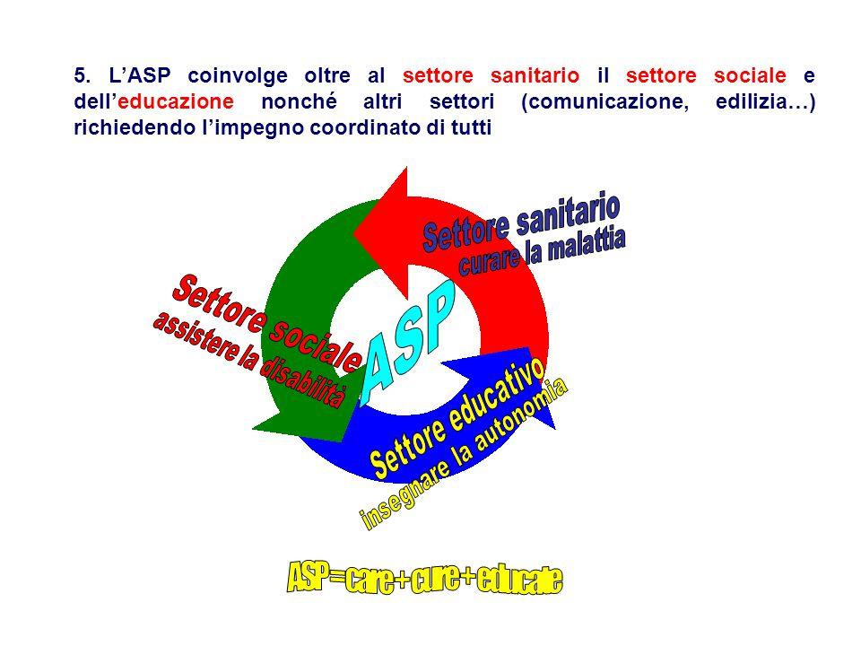 5. L'ASP coinvolge oltre al settore sanitario il settore sociale e dell'educazione nonché altri settori (comunicazione, edilizia…) richiedendo l'impeg