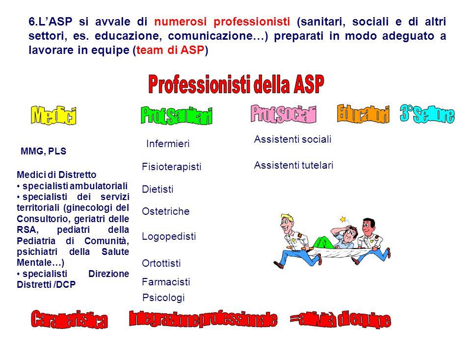 6.L'ASP si avvale di numerosi professionisti (sanitari, sociali e di altri settori, es. educazione, comunicazione…) preparati in modo adeguato a lavor