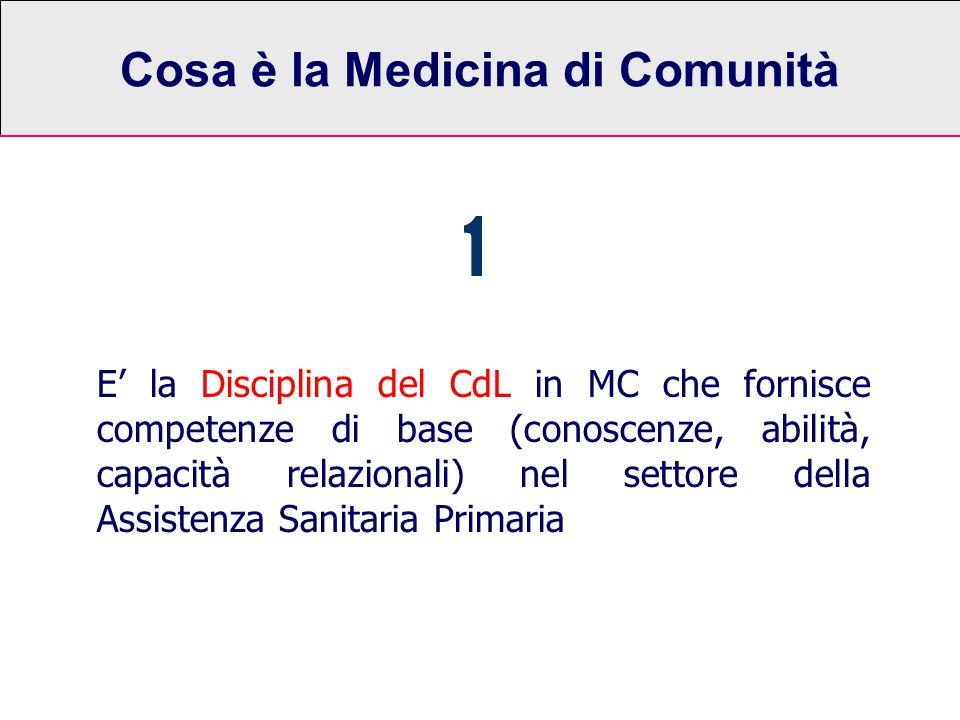 Cosa è la Medicina di Comunità E' la Disciplina del CdL in MC che fornisce competenze di base (conoscenze, abilità, capacità relazionali) nel settore
