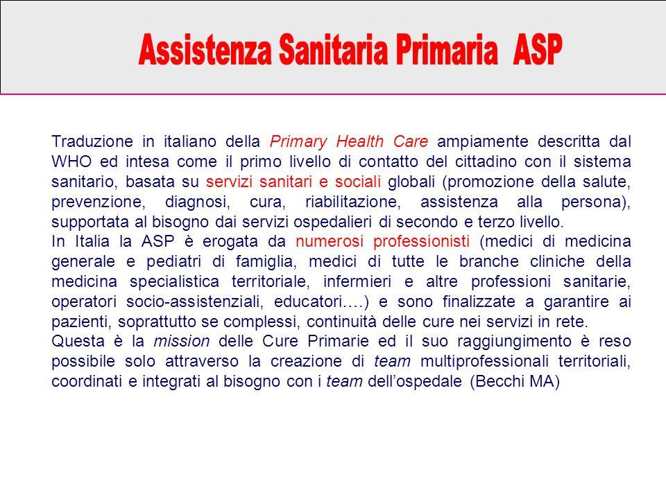 ASP è Assistenza Socio-Sanitaria e con questo significato devono essere intesi i suoi sinonimi Cure Primarie Assistenza Primaria Assistenza di 1° livello Assistenza Territoriale Assistenza Distrettuale Assistenza Extraospedaliera