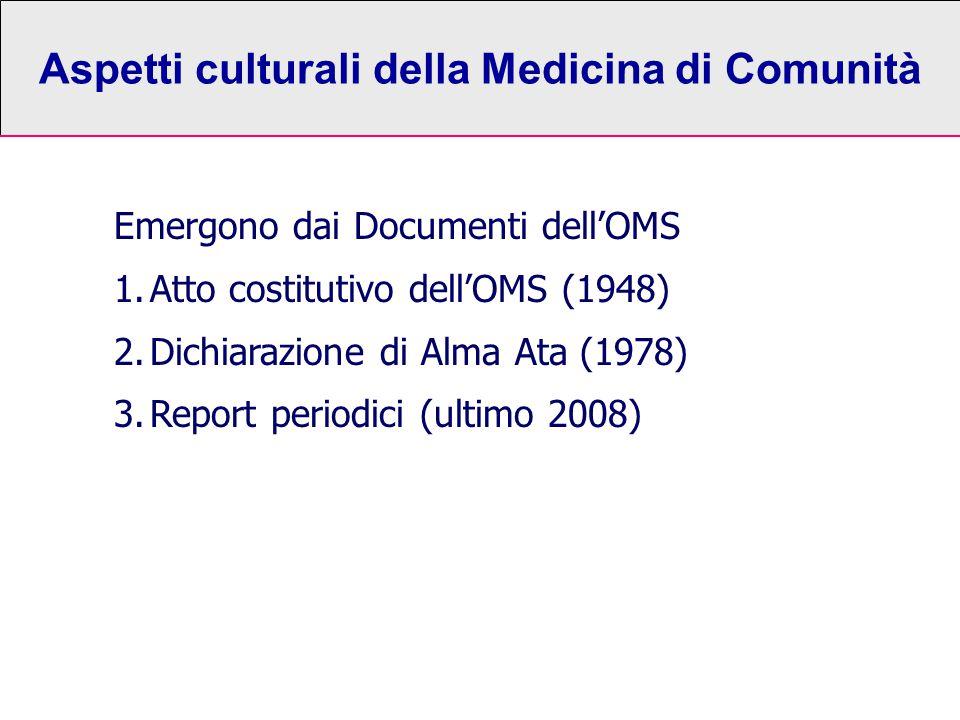 Aspetti culturali della Medicina di Comunità Emergono dai Documenti dell'OMS 1.Atto costitutivo dell'OMS (1948) 2.Dichiarazione di Alma Ata (1978) 3.R