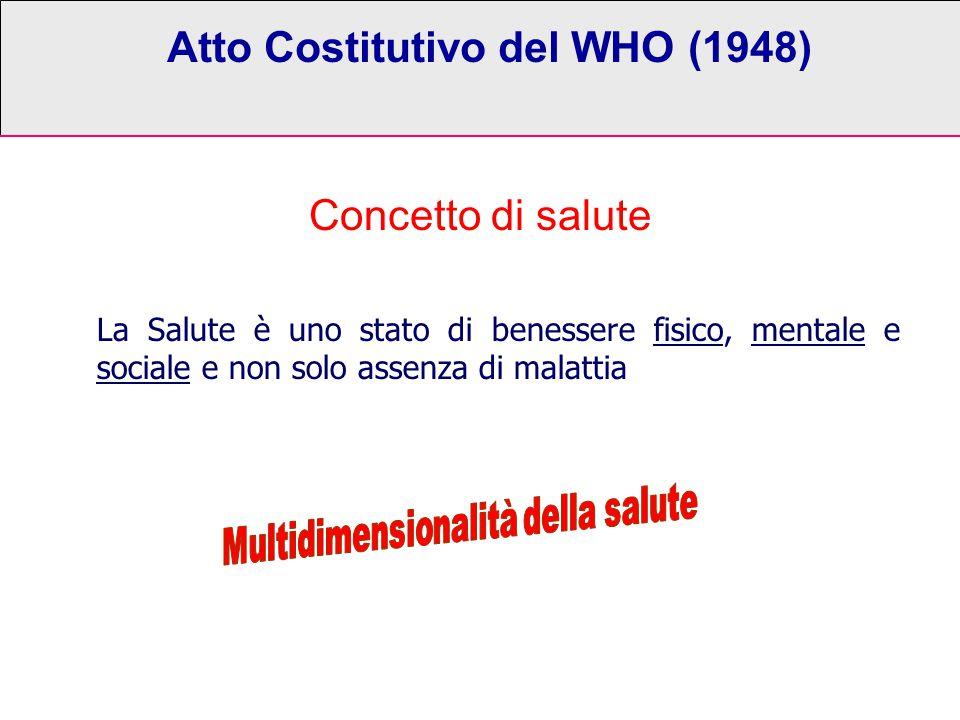 Atto Costitutivo del WHO (1948) Concetto di salute La Salute è uno stato di benessere fisico, mentale e sociale e non solo assenza di malattia
