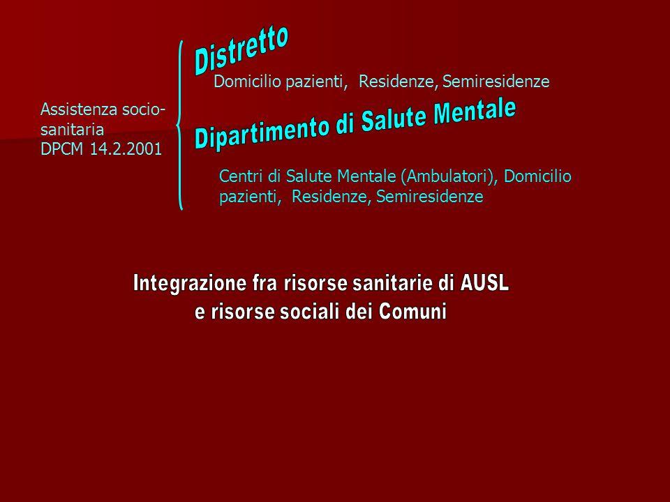 Assistenza socio- sanitaria DPCM 14.2.2001 Domicilio pazienti, Residenze, Semiresidenze Centri di Salute Mentale (Ambulatori), Domicilio pazienti, Residenze, Semiresidenze