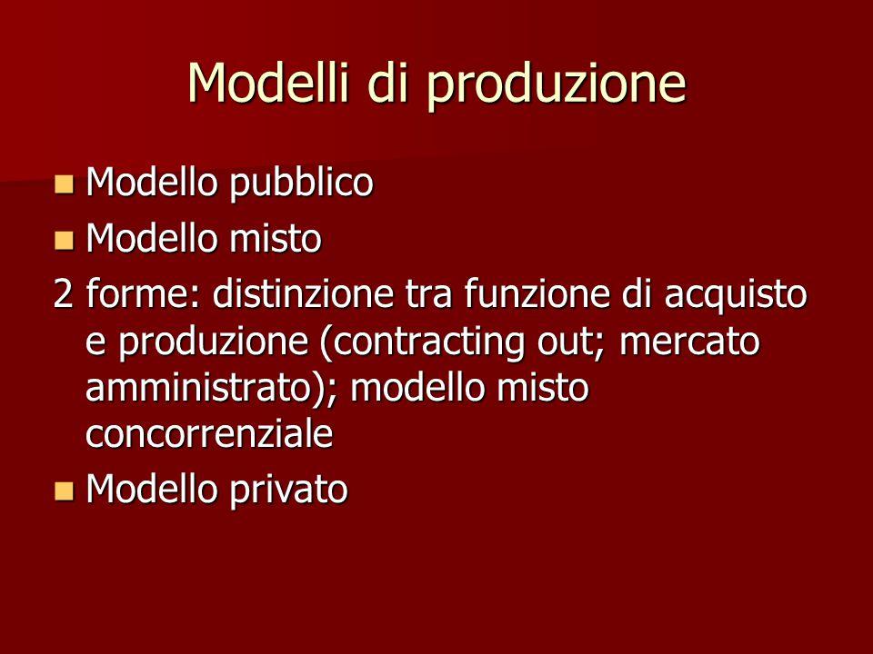 Modelli di produzione Modello pubblico Modello pubblico Modello misto Modello misto 2 forme: distinzione tra funzione di acquisto e produzione (contracting out; mercato amministrato); modello misto concorrenziale Modello privato Modello privato