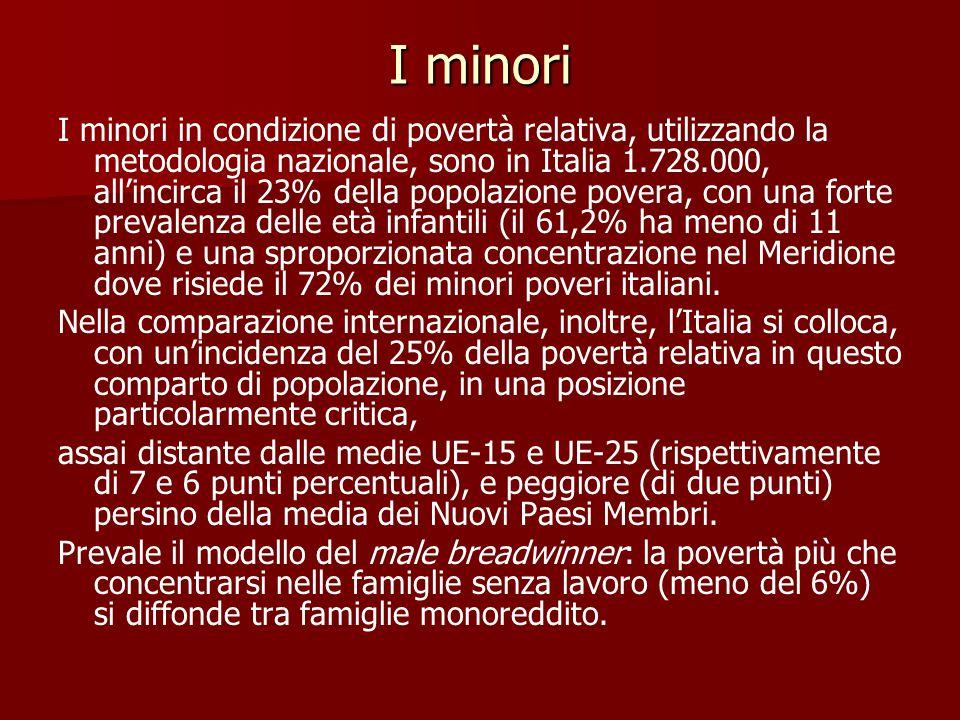 I minori I minori in condizione di povertà relativa, utilizzando la metodologia nazionale, sono in Italia 1.728.000, all'incirca il 23% della popolazione povera, con una forte prevalenza delle età infantili (il 61,2% ha meno di 11 anni) e una sproporzionata concentrazione nel Meridione dove risiede il 72% dei minori poveri italiani.
