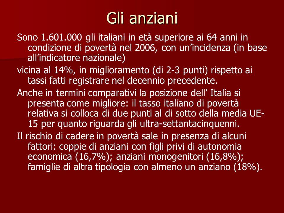 Gli anziani Sono 1.601.000 gli italiani in età superiore ai 64 anni in condizione di povertà nel 2006, con un'incidenza (in base all'indicatore nazionale) vicina al 14%, in miglioramento (di 2-3 punti) rispetto ai tassi fatti registrare nel decennio precedente.