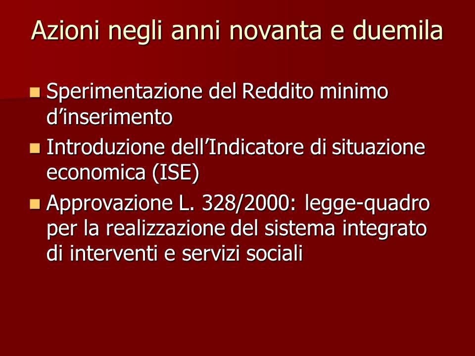 Azioni negli anni novanta e duemila Sperimentazione del Reddito minimo d'inserimento Sperimentazione del Reddito minimo d'inserimento Introduzione dell'Indicatore di situazione economica (ISE) Introduzione dell'Indicatore di situazione economica (ISE) Approvazione L.