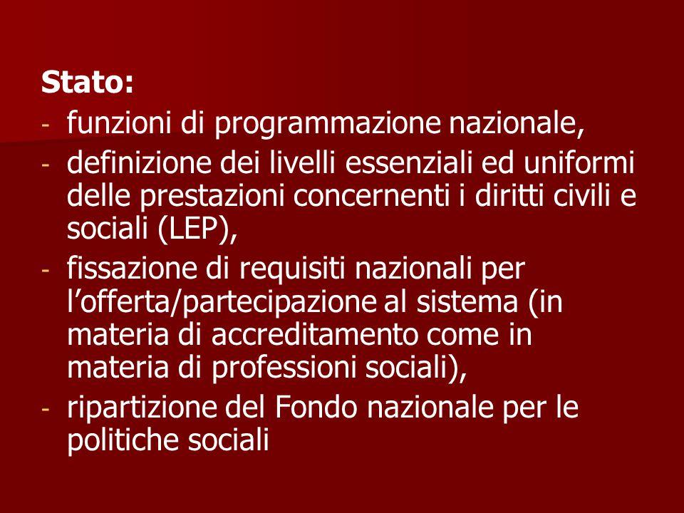 Stato: - - funzioni di programmazione nazionale, - - definizione dei livelli essenziali ed uniformi delle prestazioni concernenti i diritti civili e sociali (LEP), - - fissazione di requisiti nazionali per l'offerta/partecipazione al sistema (in materia di accreditamento come in materia di professioni sociali), - - ripartizione del Fondo nazionale per le politiche sociali