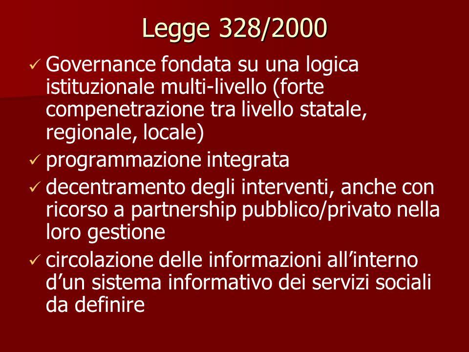 Legge 328/2000 Governance fondata su una logica istituzionale multi-livello (forte compenetrazione tra livello statale, regionale, locale) programmazione integrata decentramento degli interventi, anche con ricorso a partnership pubblico/privato nella loro gestione circolazione delle informazioni all'interno d'un sistema informativo dei servizi sociali da definire