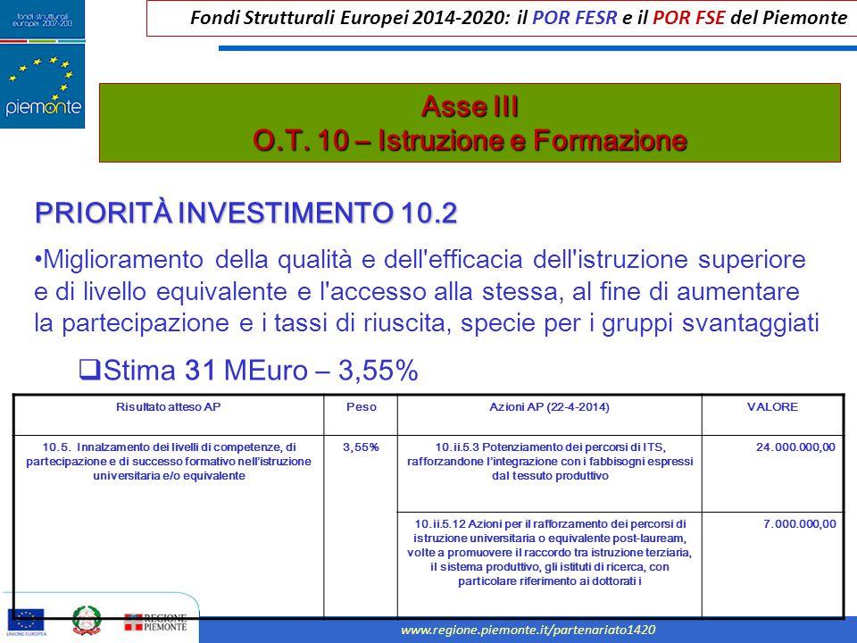 Fondi Strutturali Europei 2014-2020: il POR FESR e il POR FSE del Piemonte www.regione.piemonte.it/partenariato1420 PRIORITÀ INVESTIMENTO 10.2 Miglior
