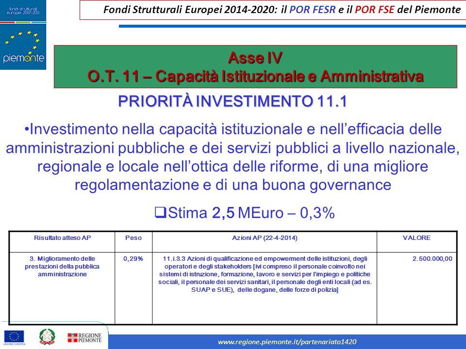 Fondi Strutturali Europei 2014-2020: il POR FESR e il POR FSE del Piemonte www.regione.piemonte.it/partenariato1420 Asse IV O.T. 11 – Capacità Istituz