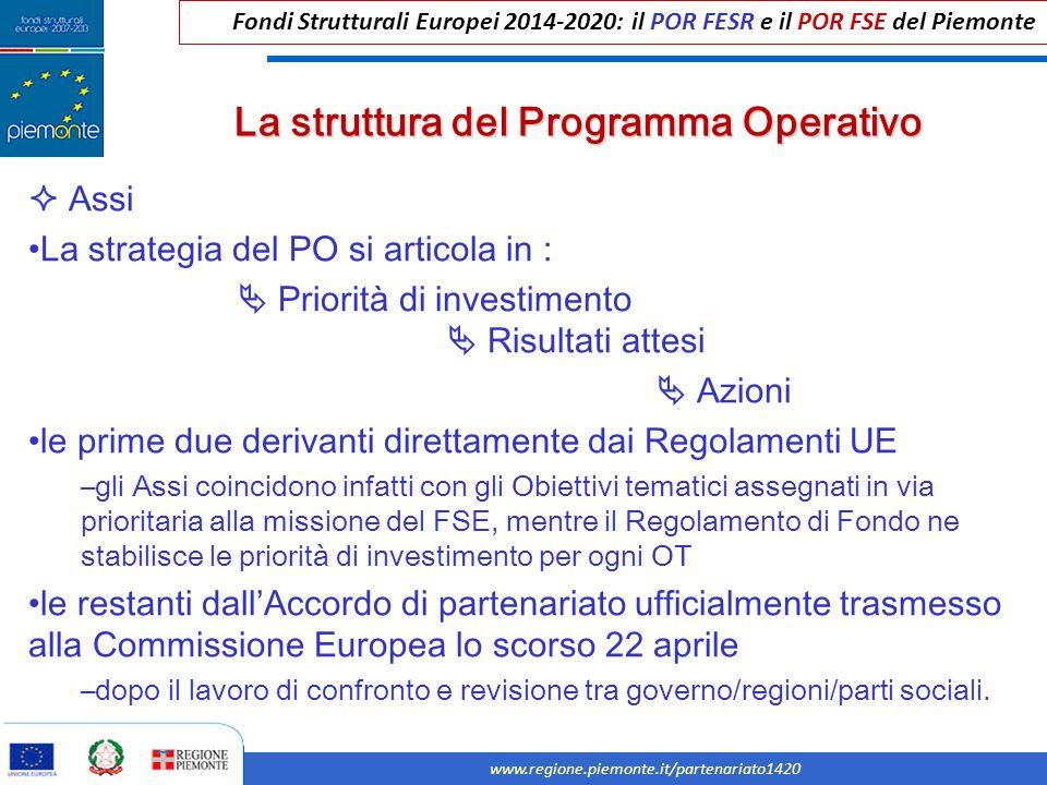 Fondi Strutturali Europei 2014-2020: il POR FESR e il POR FSE del Piemonte www.regione.piemonte.it/partenariato1420  Assi La strategia del PO si arti
