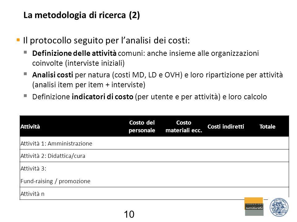 La metodologia di ricerca (2)  Il protocollo seguito per l'analisi dei costi:  Definizione delle attività comuni: anche insieme alle organizzazioni coinvolte (interviste iniziali)  Analisi costi per natura (costi MD, LD e OVH) e loro ripartizione per attività (analisi item per item + interviste)  Definizione indicatori di costo (per utente e per attività) e loro calcolo 10 Attività Costo del personale Costo materiali ecc.