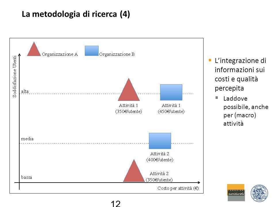 La metodologia di ricerca (4)  L'integrazione di informazioni sui costi e qualità percepita  Laddove possibile, anche per (macro) attività 12