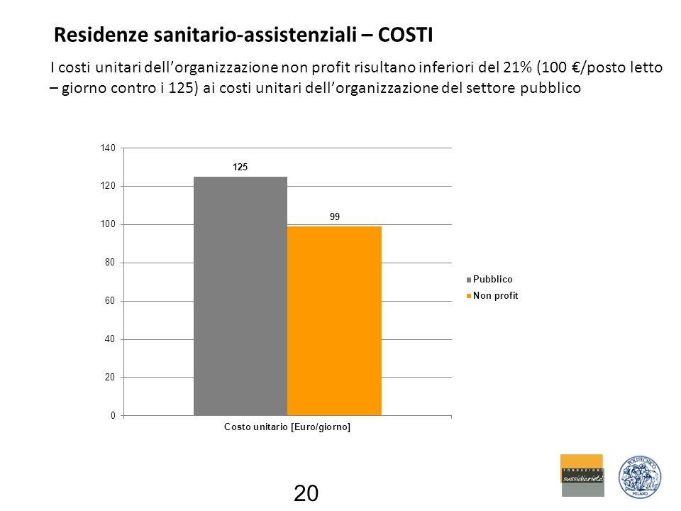 Residenze sanitario-assistenziali – COSTI I costi unitari dell'organizzazione non profit risultano inferiori del 21% (100 €/posto letto – giorno contro i 125) ai costi unitari dell'organizzazione del settore pubblico 20
