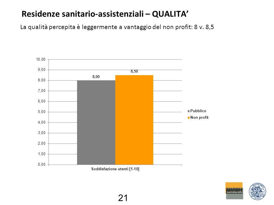 Residenze sanitario-assistenziali – QUALITA' La qualità percepita è leggermente a vantaggio del non profit: 8 v.