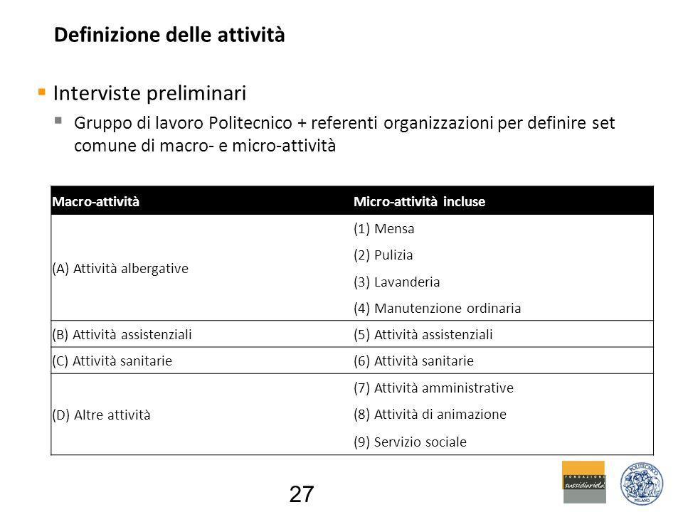 Definizione delle attività  Interviste preliminari  Gruppo di lavoro Politecnico + referenti organizzazioni per definire set comune di macro- e micro-attività 27 Macro-attivitàMicro-attività incluse (A) Attività albergative (1) Mensa (2) Pulizia (3) Lavanderia (4) Manutenzione ordinaria (B) Attività assistenziali(5) Attività assistenziali (C) Attività sanitarie(6) Attività sanitarie (D) Altre attività (7) Attività amministrative (8) Attività di animazione (9) Servizio sociale