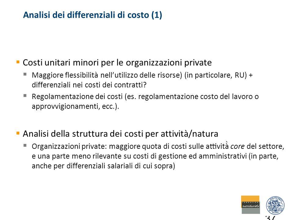 Analisi dei differenziali di costo (1)  Costi unitari minori per le organizzazioni private  Maggiore flessibilità nell'utilizzo delle risorse) (in particolare, RU) + differenziali nei costi dei contratti.