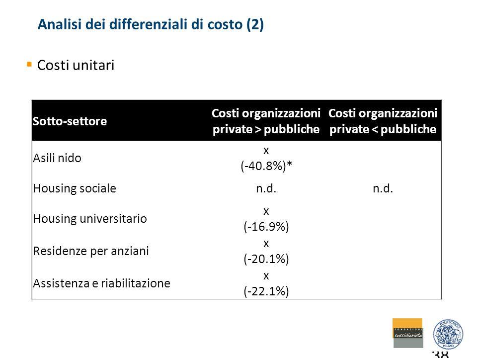 Analisi dei differenziali di costo (2)  Costi unitari 38 Sotto-settore Costi organizzazioni private > pubbliche Costi organizzazioni private < pubbliche Asili nido x (-40.8%)* Housing socialen.d.
