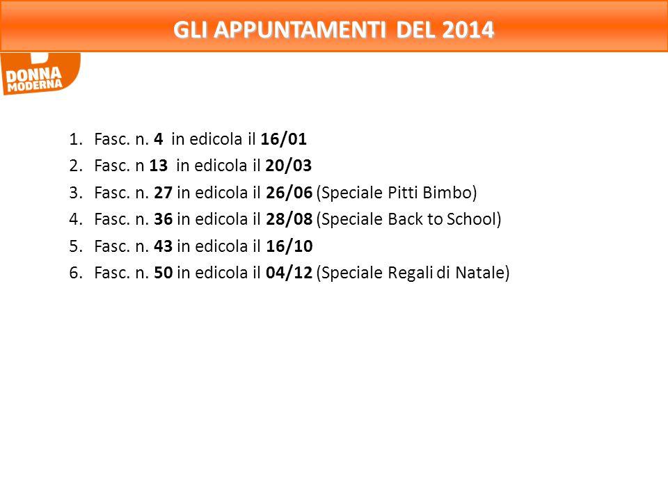 GLI APPUNTAMENTI DEL 2014 1.Fasc. n. 4 in edicola il 16/01 2.Fasc.