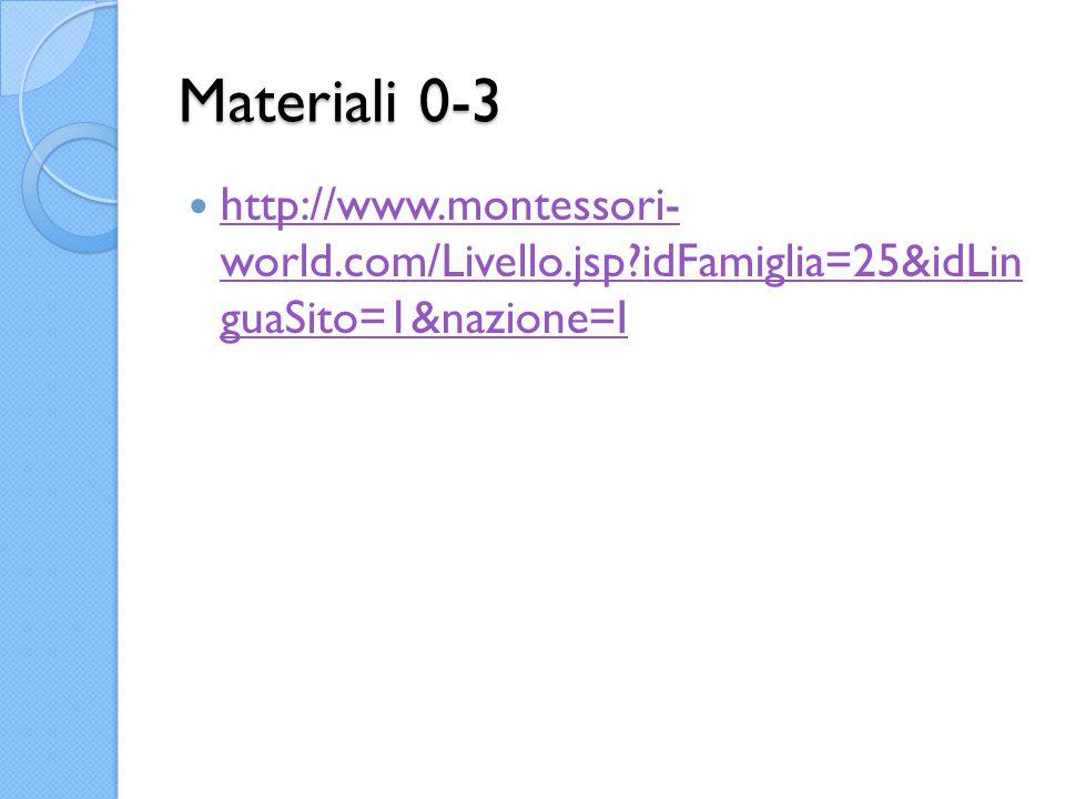 Materiali 0-3 http://www.montessori- world.com/Livello.jsp?idFamiglia=25&idLin guaSito=1&nazione=I http://www.montessori- world.com/Livello.jsp?idFami