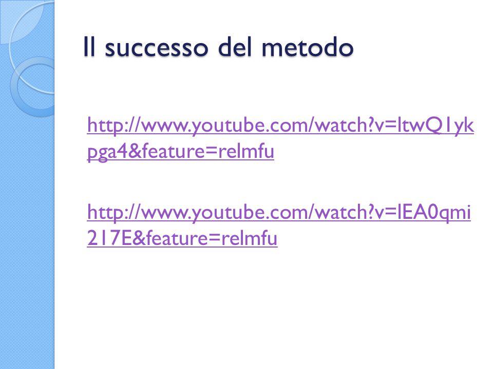 Il successo del metodo http://www.youtube.com/watch?v=ltwQ1yk pga4&feature=relmfu http://www.youtube.com/watch?v=lEA0qmi 217E&feature=relmfu
