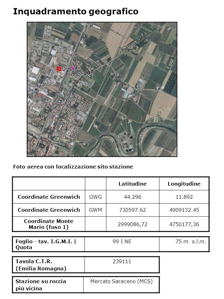 Foto aerea con localizzazione sito stazione Foglio - tav. I.G.M.I. | Quota 99 I NE75 m s.l.m. Inquadramento geografico LatitudineLongitudine Coordinat