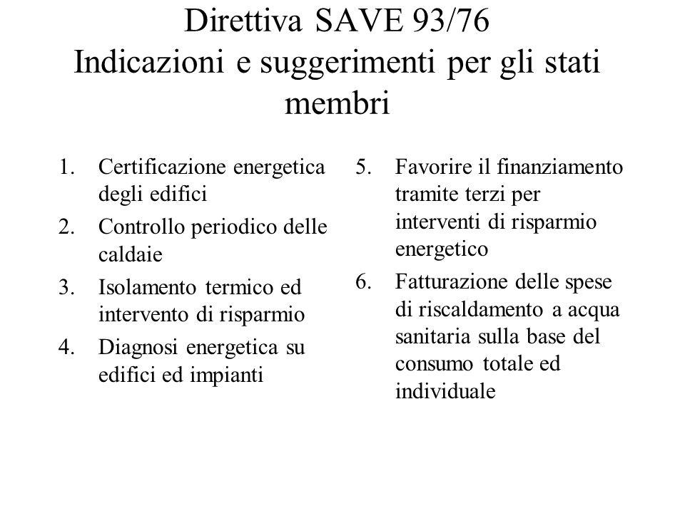 Direttiva SAVE 93/76 Indicazioni e suggerimenti per gli stati membri 1.Certificazione energetica degli edifici 2.Controllo periodico delle caldaie 3.I