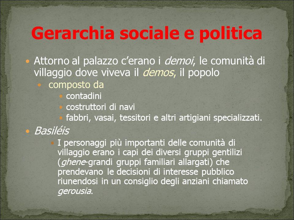 Gerarchia sociale e politica Attorno al palazzo c'erano i demoi, le comunità di villaggio dove viveva il demos, il popolo composto da contadini costru