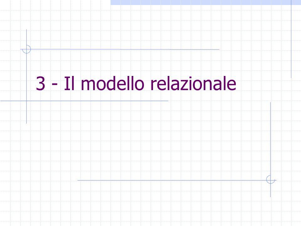 23 Relazioni con attributi: esempio DOM:{SquadraDiCasa, SquadraOspitata, Reti Casa, RetiOspitata}  {Stringa, Intero} Cioè: Insieme di attributi X = {SquadraDiCasa, SquadraOspitata, Reti Casa, RetiOspitata} Insieme di attributi D = {Stringa, Intero}