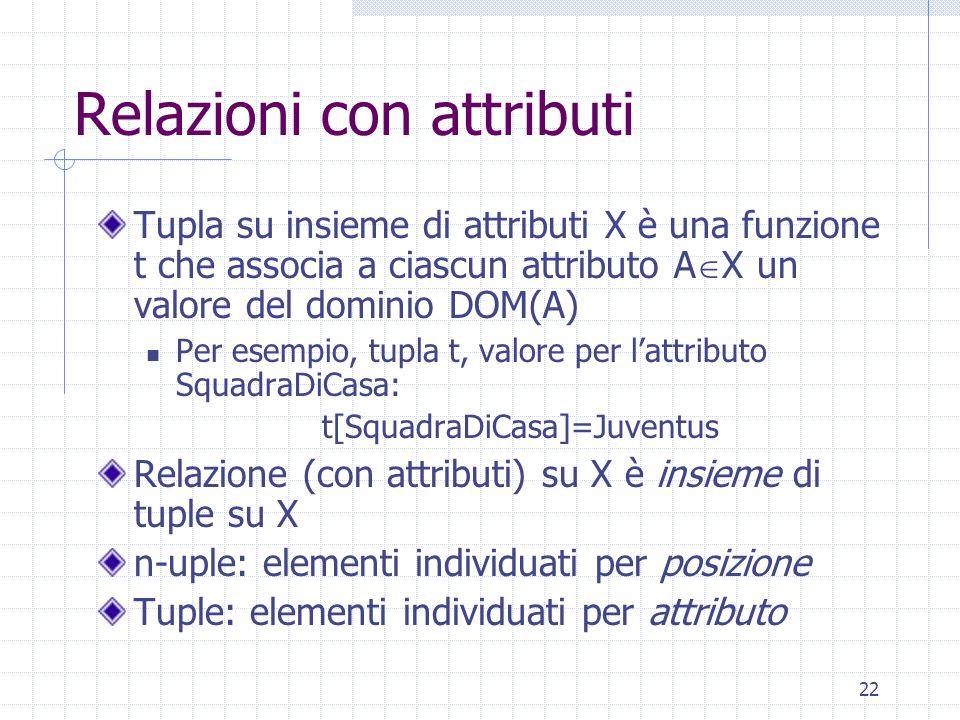 22 Relazioni con attributi Tupla su insieme di attributi X è una funzione t che associa a ciascun attributo A  X un valore del dominio DOM(A) Per esempio, tupla t, valore per l'attributo SquadraDiCasa: t[SquadraDiCasa]=Juventus Relazione (con attributi) su X è insieme di tuple su X n-uple: elementi individuati per posizione Tuple: elementi individuati per attributo