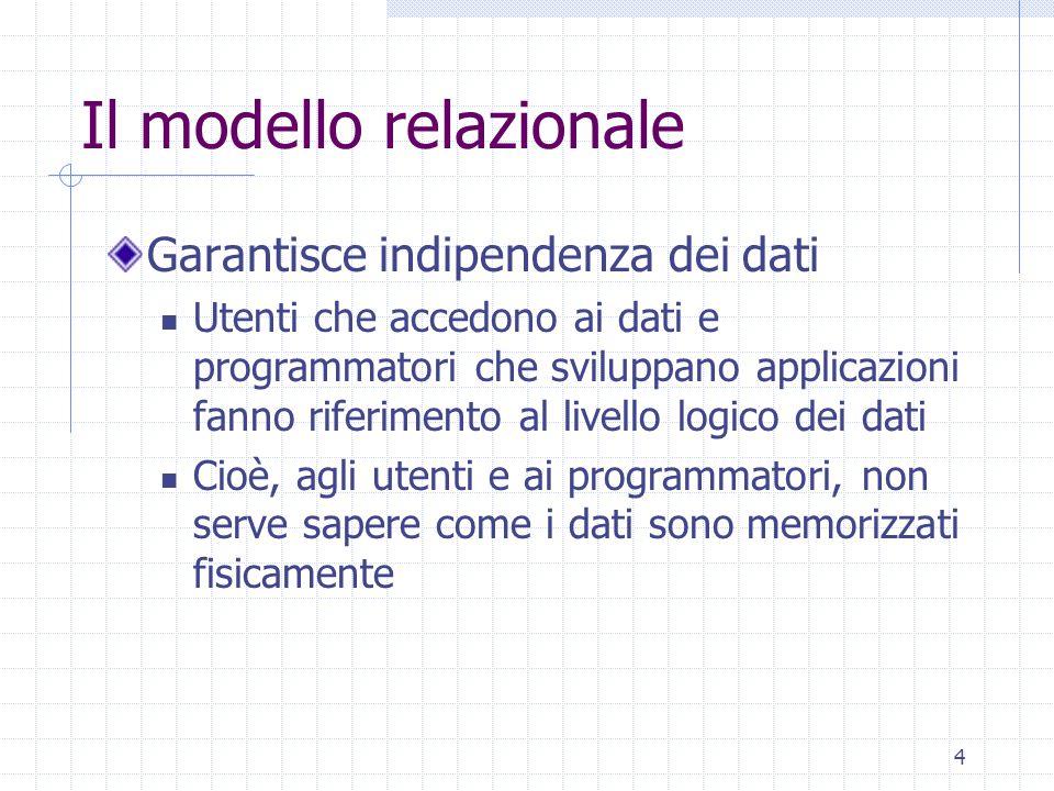4 Il modello relazionale Garantisce indipendenza dei dati Utenti che accedono ai dati e programmatori che sviluppano applicazioni fanno riferimento al livello logico dei dati Cioè, agli utenti e ai programmatori, non serve sapere come i dati sono memorizzati fisicamente