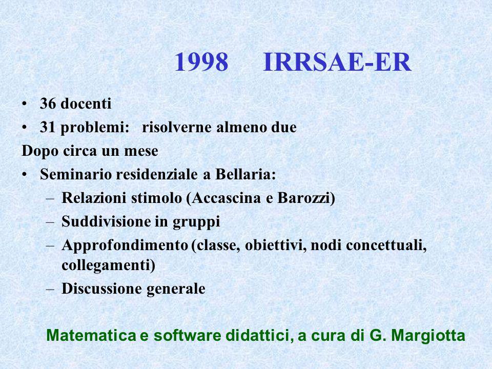 IRRSAE-ER 1999 IRRSAE Lazio Circa 40 docenti divisi in 8 gruppi 14 problemi I gruppi lavorano utilizzando la posta elettronica Dopo due mesi: Seminario a Latina: –Relazioni generali di G.