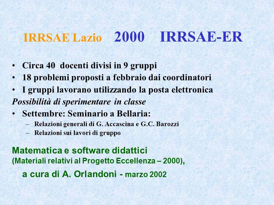 IRRSAE Lazio 2000 IRRSAE-ER Circa 40 docenti divisi in 9 gruppi 18 problemi proposti a febbraio dai coordinatori I gruppi lavorano utilizzando la post