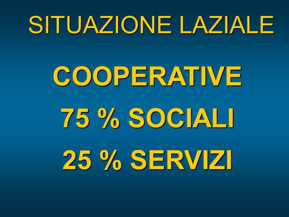 SITUAZIONE LAZIALE COOPERATIVE 75 % SOCIALI 25 % SERVIZI