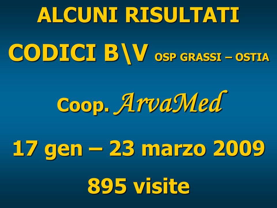 ALCUNI RISULTATI CODICI B\V OSP GRASSI – OSTIA Coop. ArvaMed 17 gen – 23 marzo 2009 895 visite