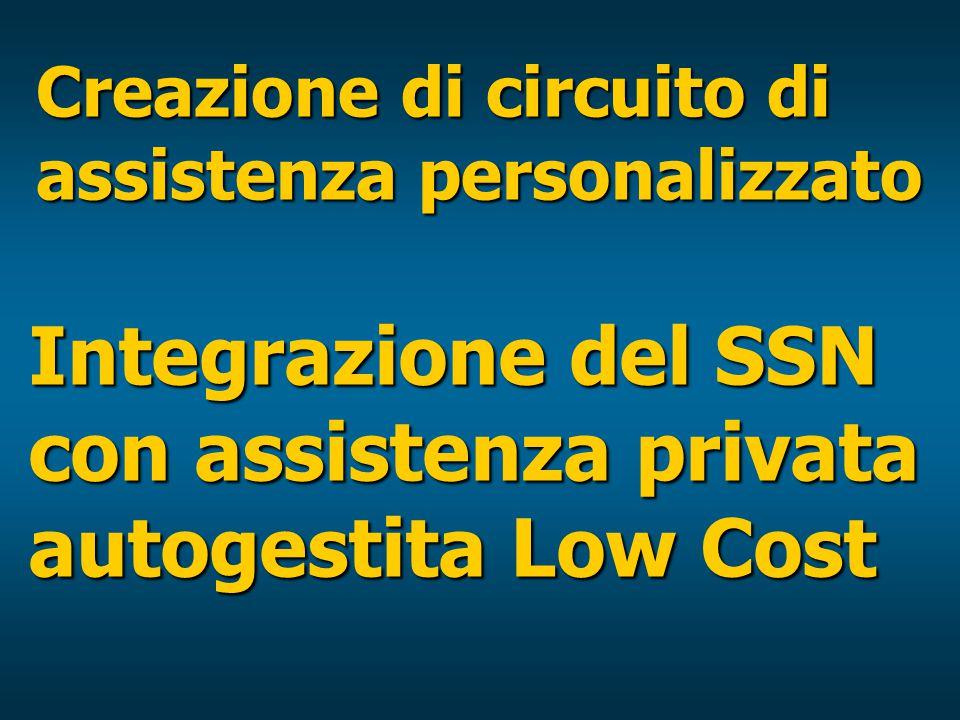 Creazione di circuito di assistenza personalizzato Integrazione del SSN con assistenza privata autogestita Low Cost