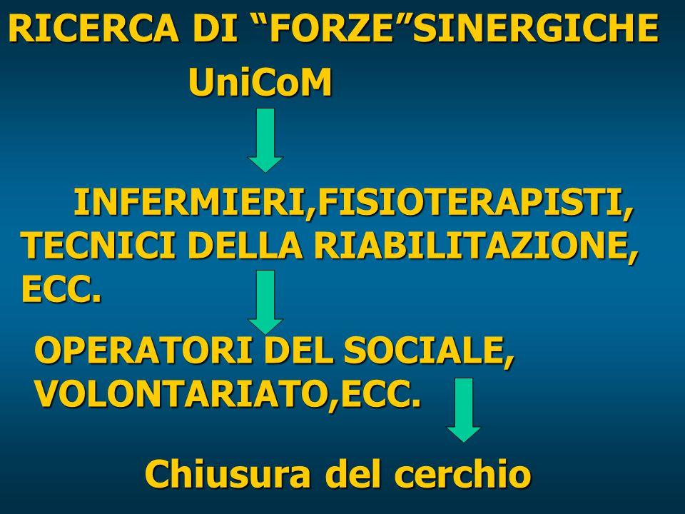 RICERCA DI FORZE SINERGICHE INFERMIERI,FISIOTERAPISTI, TECNICI DELLA RIABILITAZIONE, ECC.