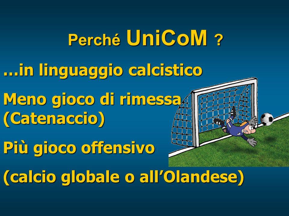 UniCoM Lazio Grazie Dr.Luigi de Lucia llll uuuu iiii gggg iiii....