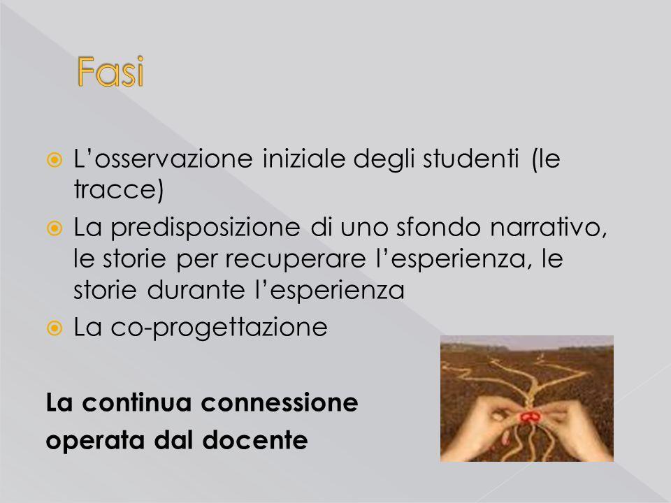 L'osservazione iniziale degli studenti (le tracce)  La predisposizione di uno sfondo narrativo, le storie per recuperare l'esperienza, le storie du