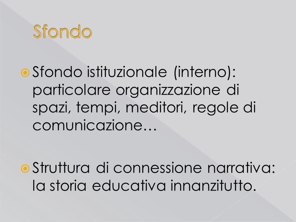 Sfondo istituzionale (interno): particolare organizzazione di spazi, tempi, meditori, regole di comunicazione…  Struttura di connessione narrativa: