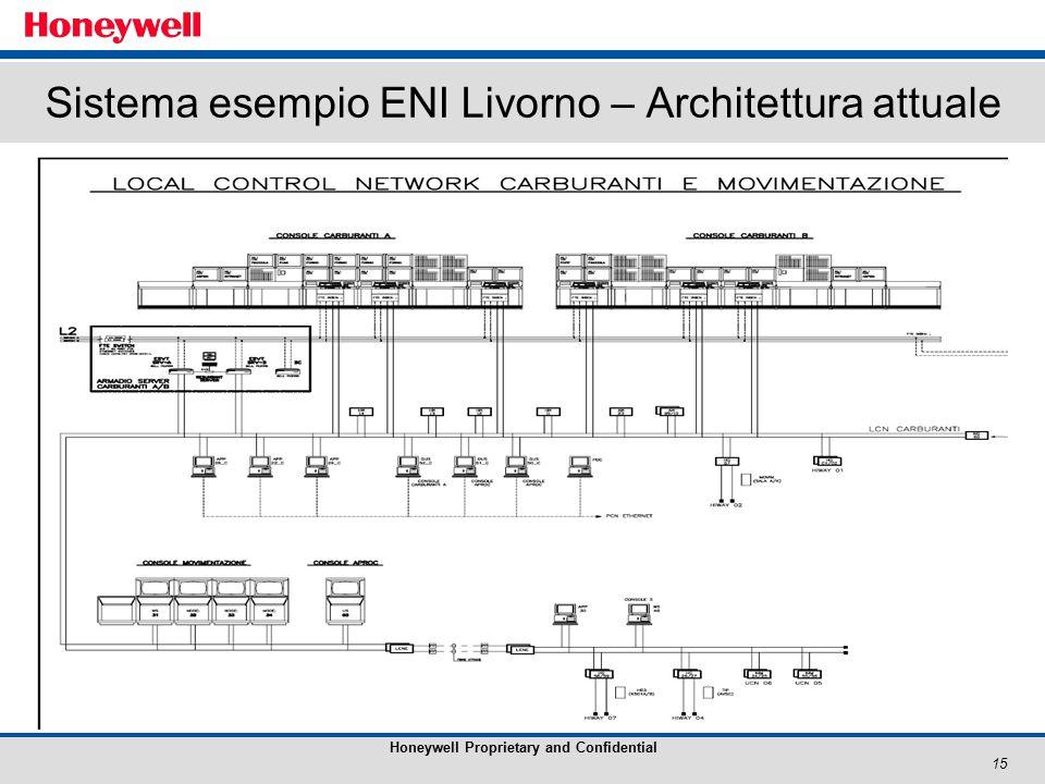 15 Honeywell Proprietary and Confidential Sistema esempio ENI Livorno – Architettura attuale