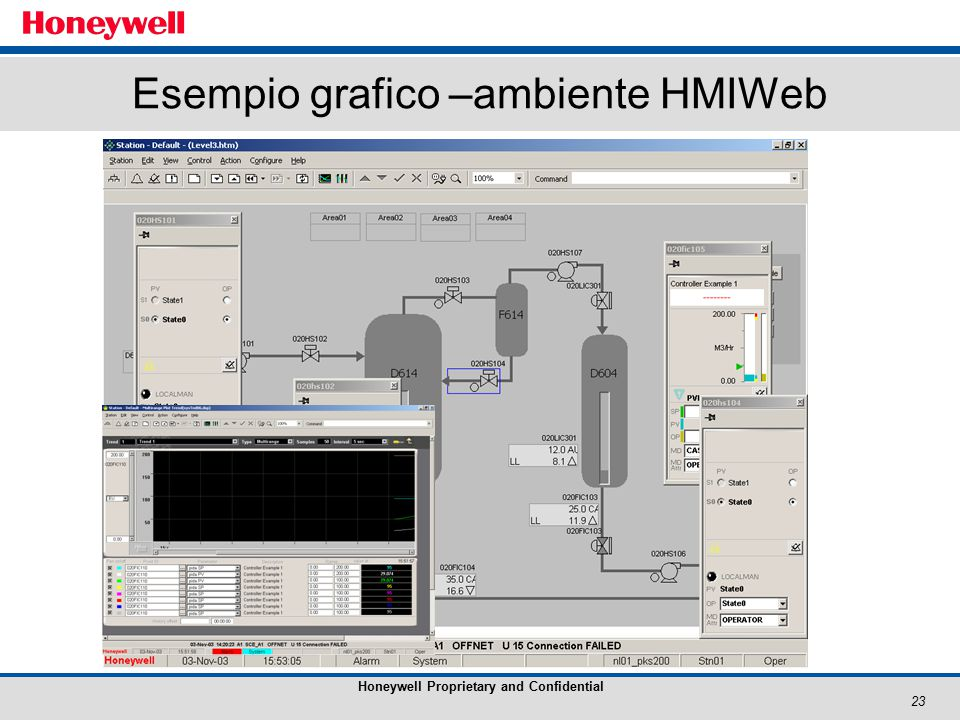 23 Honeywell Proprietary and Confidential Esempio grafico –ambiente HMIWeb