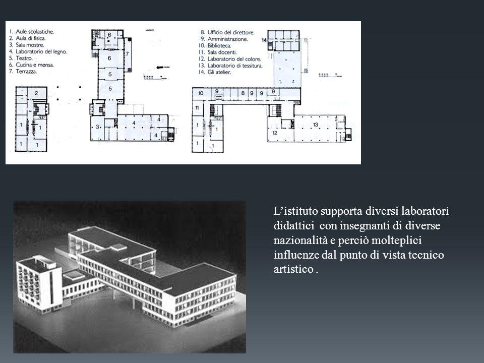 I corsi principali della scuola di Bauhaus Corso di ceramica (era aperto ad ambo i sessi) Corso di falegnameria (aperto solo ai maschi) Corso di Arte Moderna (aperto solo ai maschi) Corso di manifattura metallica (aperto solo ai maschi)